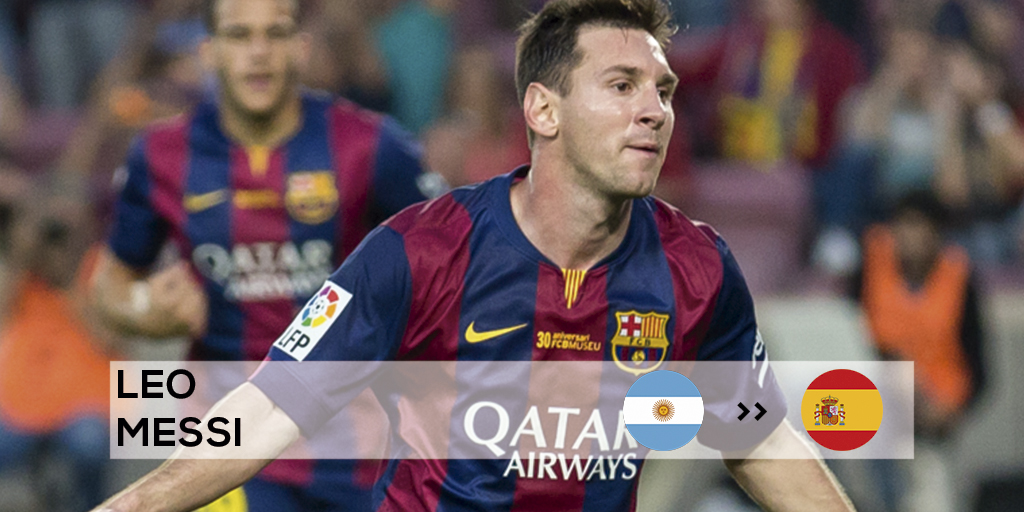 Loe Messi moved from Argentina to find his home in Barcelona